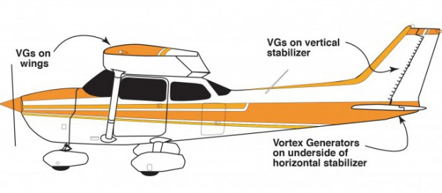 Cessna 172 Location of Micro VGs