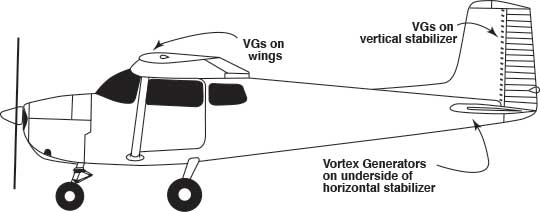 Cessna 172 175 straight tail Showing Micro VG Locations