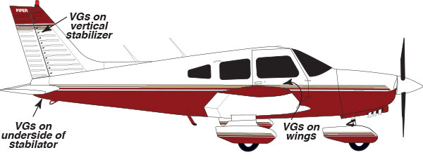 Piper PA-28 Tapered Wing Series