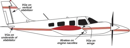 Piper PA-34 Seneca-l, II, lll,lV,V