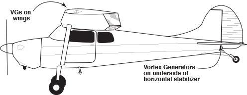 Cessna 170A, 170B