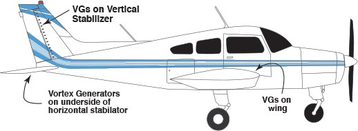Beechcraft Musketeer