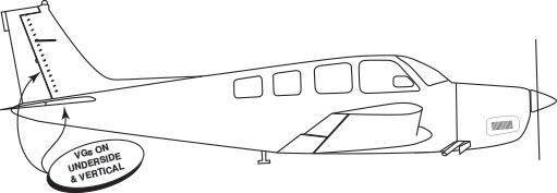 Beechcraft 36 Bonanza Series