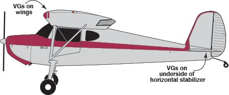 Cessna 120 / 140 Graphic with Micro VG Locations
