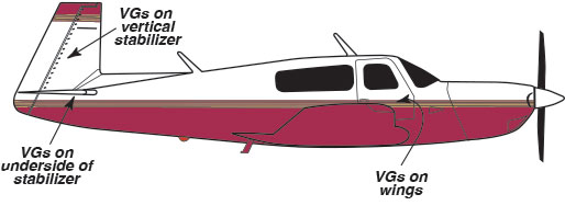 Mooney M20 Series