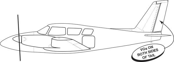 Piper PA-30,39 Twin Comanche