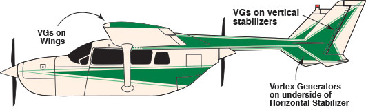 Cessna 337